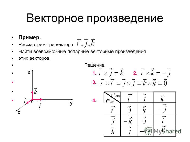 Векторное произведение Пример. Рассмотрим три вектора Найти всевозможные попарные векторные произведения этих векторов. Решение. 1. 2. 3. 4. x y z 0