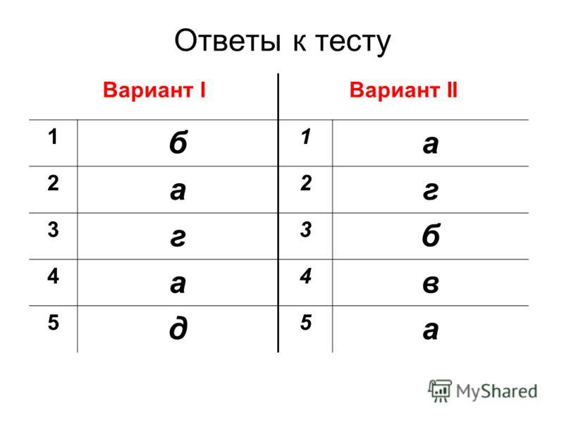 Ответы к тесту Вариант IВариант II 1 б 1 а 2 а 2 г 3 г 3 б 4 а 4 в 5 д 5 а