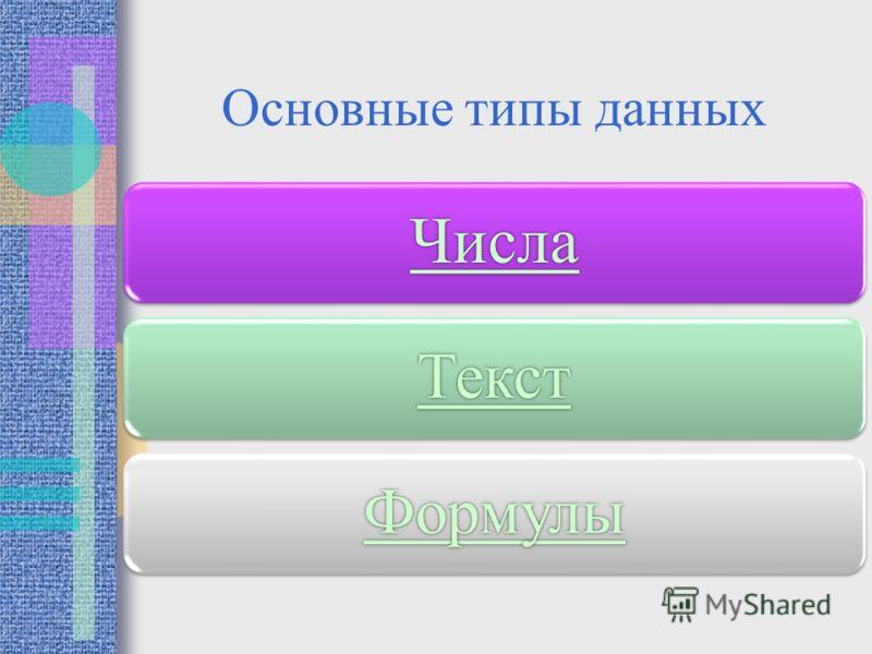 Основные типы данных Числа Текст Формулы