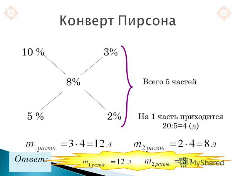 8% 10 %3% 5 % 2% Всего 5 частей На 1 часть приходится 20:5=4 (л) Ответ: