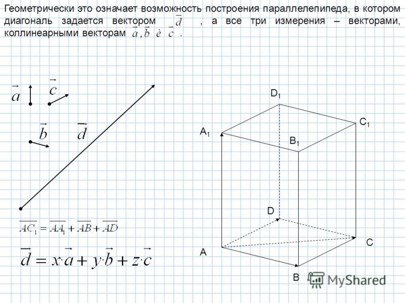 Геометрически это означает возможность построения параллелепипеда, в котором диагональ задается вектором, а все три измерения – векторами, коллинеарными векторам. A B C D A1A1 B1B1 C1C1 D1D1