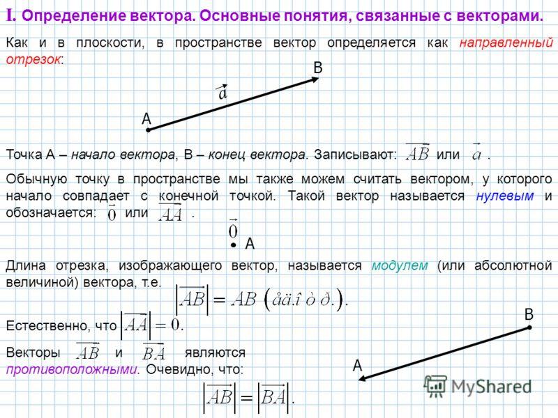 Как и в плоскости, в пространстве вектор определяется как направленный отрезок: A B Точка А – начало вектора, В – конец вектора. Записывают: или. a Обычную точку в пространстве мы также можем считать вектором, у которого начало совпадает с конечной т