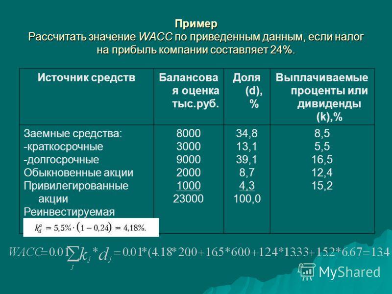Пример Рассчитать значение WACC по приведенным данным, если налог на прибыль компании составляет 24%. Источник средствБалансова я оценка тыс.руб. Доля (d), % Выплачиваемые проценты или дивиденды (k),% Заемные средства: -краткосрочные -долгосрочные Об