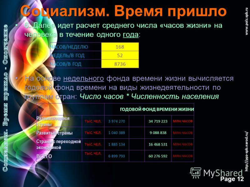 Free Powerpoint Templates Page 11 www.polz.spb.ru Социализм. Время пришло 5. Имея структуру бюджета времени и учитывая различия в аналогичных бюджета для развитых, развивающихся и стран с переходной экономикой, мы разбили имеющееся населения на доли,