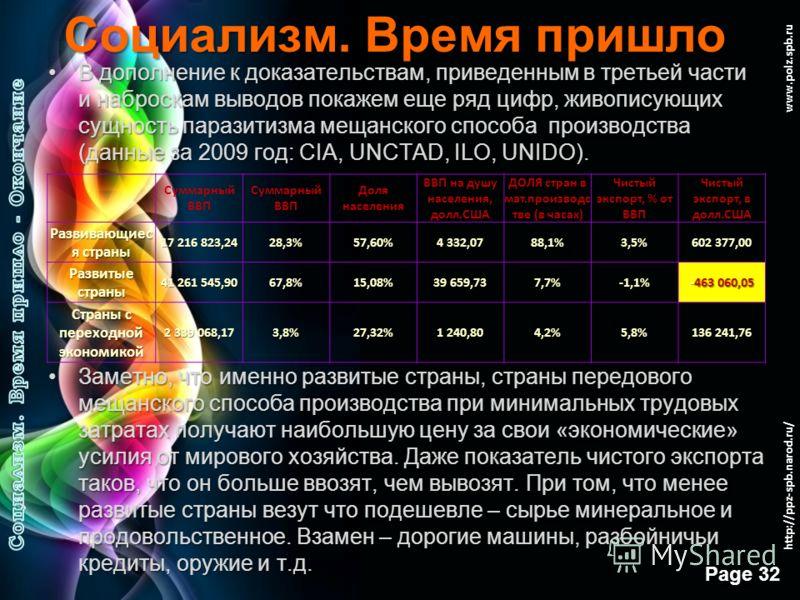 Free Powerpoint Templates Page 31 www.polz.spb.ru Социализм. Время пришло ВЫВОДЫ (5)ВЫВОДЫ (5) Так, если бы большинство смогло абстрагироваться от проблемы собственности, представить, насколько глобальным стал в мире процесс обобществления производст