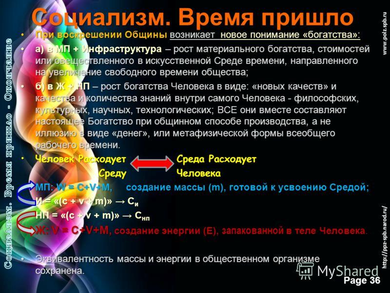 Free Powerpoint Templates Page 35 www.polz.spb.ru Социализм. Время пришло Особое внимание при общинном способе производстве «работе по Дому» и «Свободному Времени», которое так бесстыдно крадется при свободном от морали капитализме глобальных мещан.О