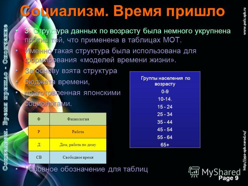 Free Powerpoint Templates Page 8 www.polz.spb.ru Социализм. Время пришло 2. В прогнозе МОТ две основные цифры:2. В прогнозе МОТ две основные цифры: Население, включающее все возрастные группы обоих полов от рождения до старости; иНаселение, включающе