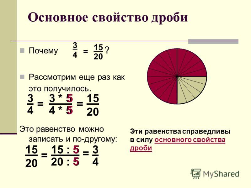 Основное свойство дроби Почему ? Рассмотрим еще раз как это получилось. Это равенство можно записать и по-другому: 3 4 = 15 20 3 4 = 15 20 3 * 5 4 * 5 = 3 4 = 15 20 15 : 5 20 : 5 = 5 5 5 5 Эти равенства справедливы в силу основного свойства дроби