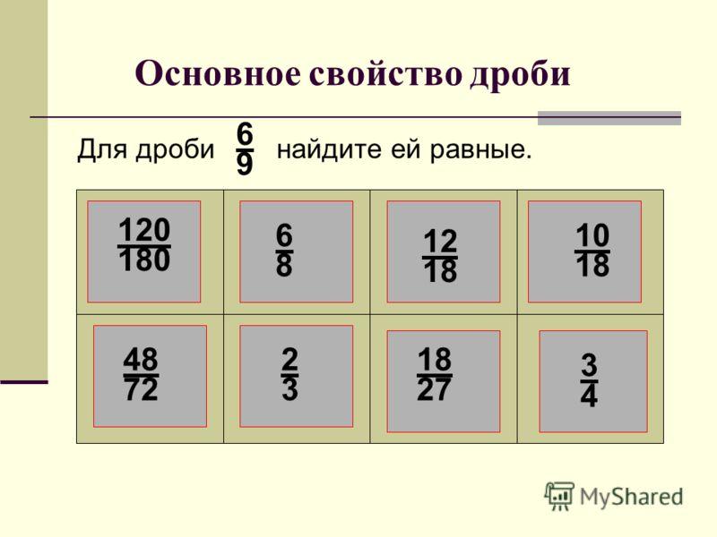 Основное свойство дроби Для дроби найдите ей равные. 6 9 12 18 6 8 10 18 120 180 18 27 2 3 48 72 3 4