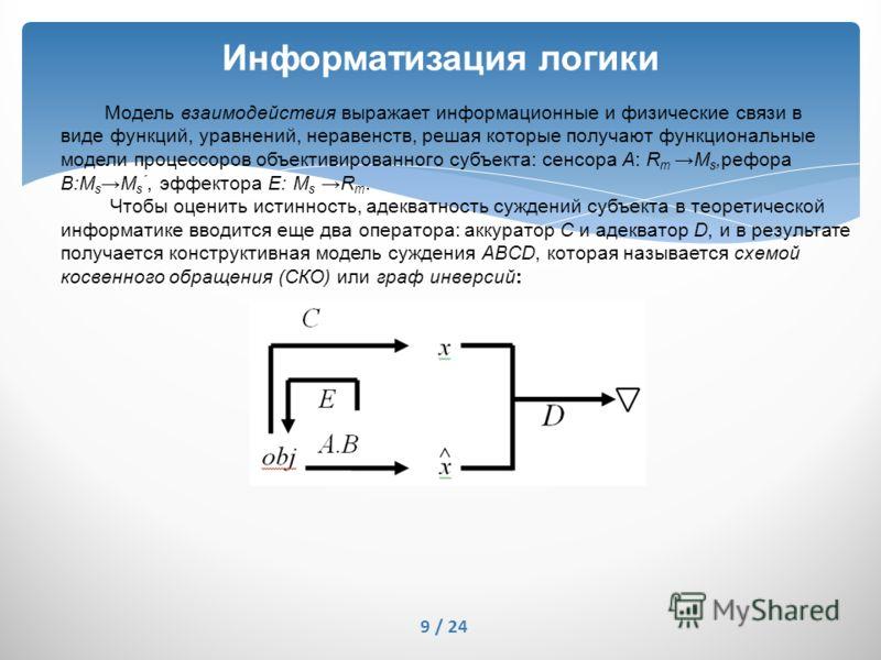 Информатизация логики Модель взаимодействия выражает информационные и физические связи в виде функций, уравнений, неравенств, решая которые получают функциональные модели процессоров объективированного субъекта: сенсора А: R mM s,рефора B:M sM s ´, э