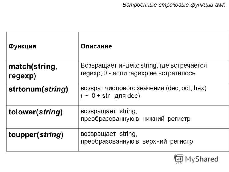 ФункцияОписание match(string, regexp) Возвращает индекс string, где встречается regexp; 0 - если regexp не встретилось strtonum(string) возврат числового значения (dec, oct, hex) ( ~ 0 + str для dec) tolower(string) возвращает string, преобразованную