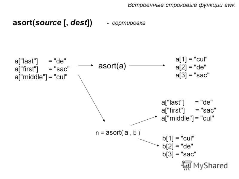 asort(source [, dest]) - сортировка asort(a) a[1] = cul a[2] = de a[3] = sac a[last] = de a[first] = sac a[middle] = cul n = asort( a, b ) a[last] = de a[first] = sac a[middle] = cul b[1] = cul b[2] = de b[3] = sac