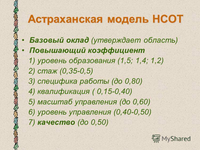 Астраханская модель НСОТ Базовый оклад (утверждает область) Повышающий коэффициент 1) уровень образования (1,5; 1,4; 1,2) 2) стаж (0,35-0,5) 3) специфика работы (до 0,80) 4) квалификация ( 0,15-0,40) 5) масштаб управления (до 0,60) 6) уровень управле