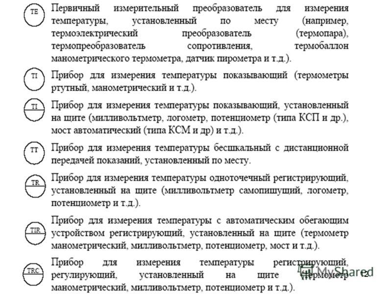 Гаврилов А.В. НГТУ, Кафедра АППМ 12