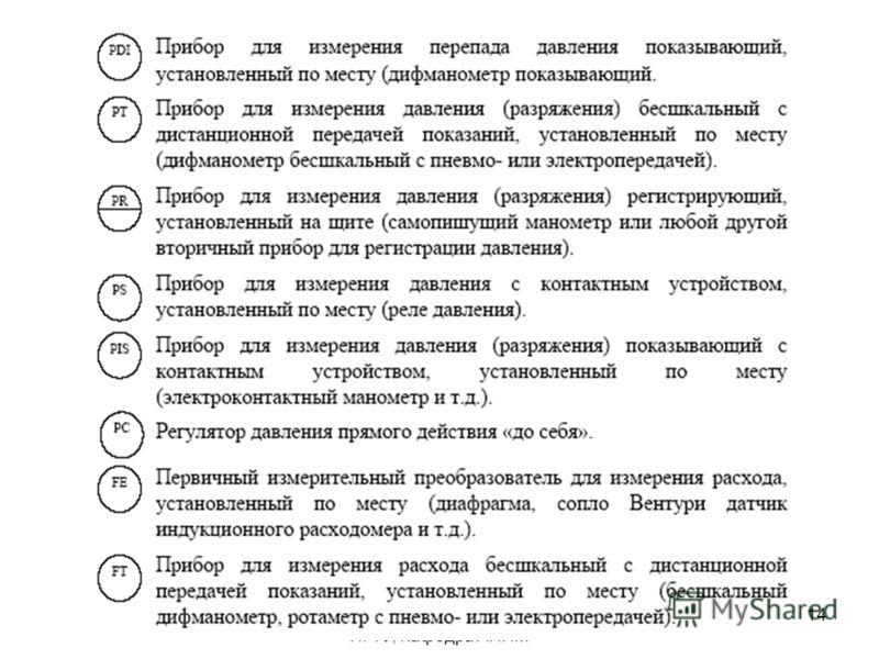 Гаврилов А.В. НГТУ, Кафедра АППМ 14