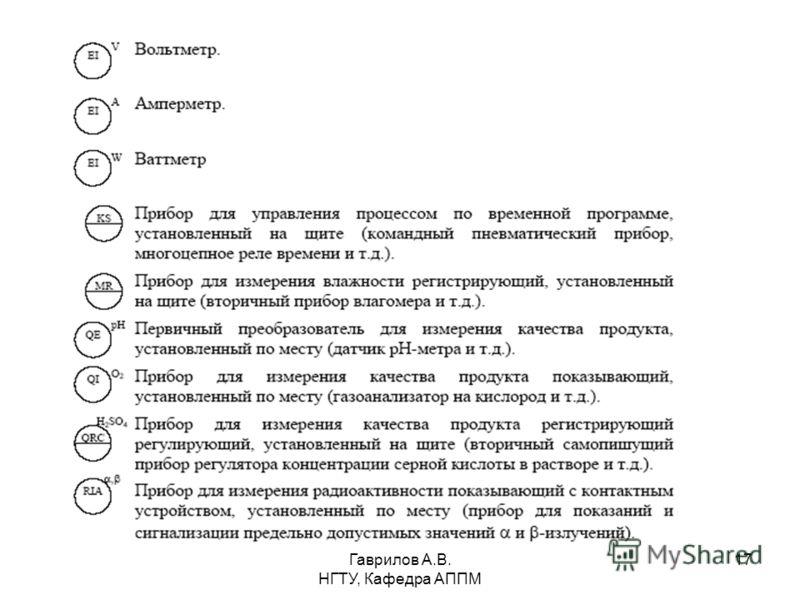 Гаврилов А.В. НГТУ, Кафедра АППМ 17
