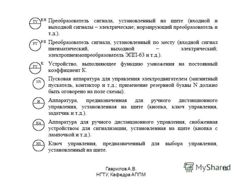 Гаврилов А.В. НГТУ, Кафедра АППМ 19