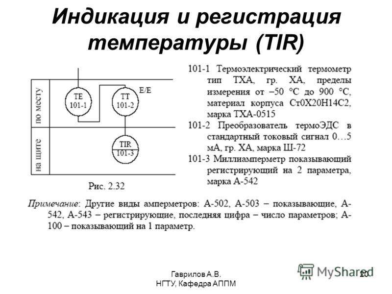 Гаврилов А.В. НГТУ, Кафедра АППМ 20 Индикация и регистрация температуры (TIR)