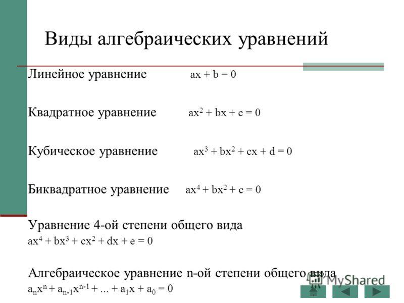 Виды алгебраических уравнений Линейное уравнение ax + b = 0 Квадратное уравнение ax 2 + bx + c = 0 Кубическое уравнение ax 3 + bx 2 + cx + d = 0 Биквадратное уравнение ax 4 + bx 2 + c = 0 Уравнение 4-ой степени общего вида ax 4 + bx 3 + cx 2 + dx + e