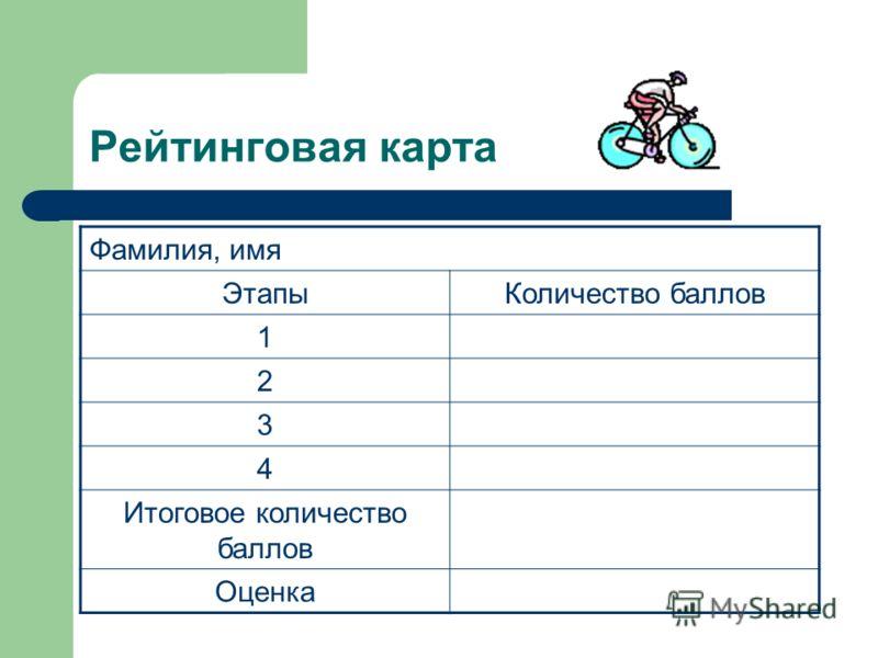 Рейтинговая карта Фамилия, имя ЭтапыКоличество баллов 1 2 3 4 Итоговое количество баллов Оценка