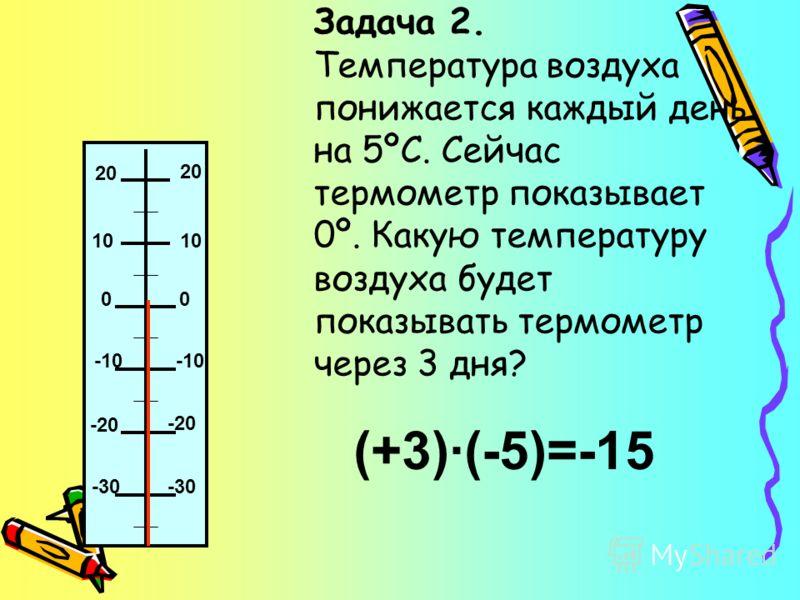 Задача 2. Температура воздуха понижается каждый день на 5ºС. Сейчас термометр показывает 0º. Какую температуру воздуха будет показывать термометр через 3 дня? -10 00 10 -20 -30 20 (+3)·(-5)=-15