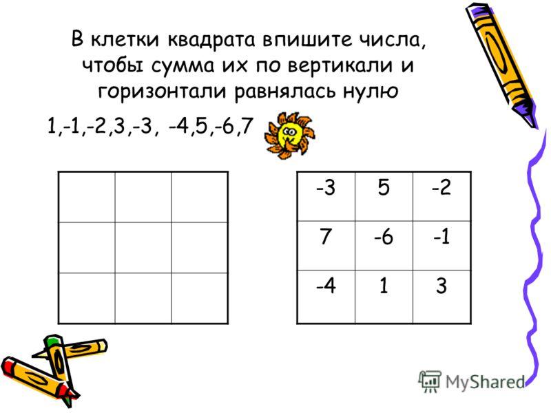 В клетки квадрата впишите числа, чтобы сумма их по вертикали и горизонтали равнялась нулю 1,-1,-2,3,-3, -4,5,-6,7 -35-2 7-6 -413