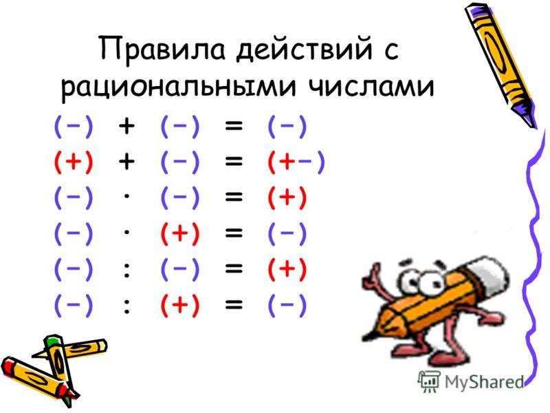 Правила действий с рациональными числами (-) + (-) = (-) (+) + (-) = (+-) (-) (-) = (+) (-) (+) = (-) (-) : (-) = (+) (-) : (+) = (-)
