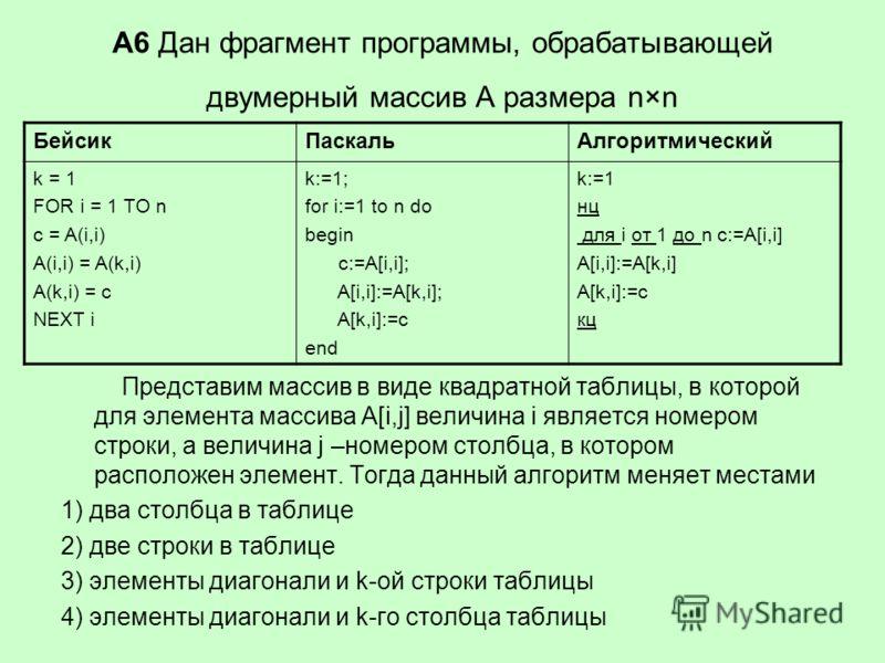 А6 Дан фрагмент программы, обрабатывающей двумерный массив A размера n×n Представим массив в виде квадратной таблицы, в которой для элемента массива A[i,j] величина i является номером строки, а величина j –номером столбца, в котором расположен элемен