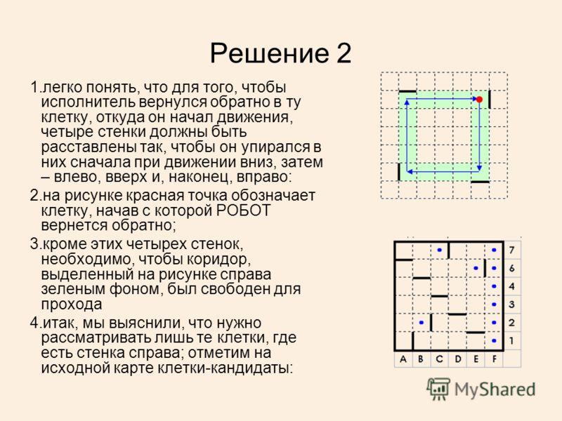 Решение 2 1.легко понять, что для того, чтобы исполнитель вернулся обратно в ту клетку, откуда он начал движения, четыре стенки должны быть расставлены так, чтобы он упирался в них сначала при движении вниз, затем – влево, вверх и, наконец, вправо: 2