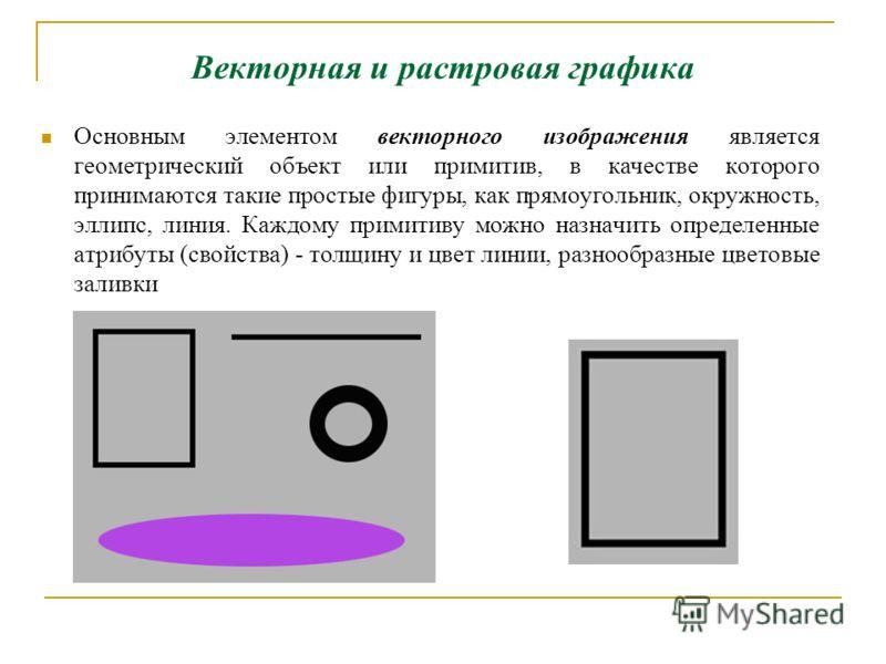 Векторная и растровая графика Основным элементом векторного изображения является геометрический объект или примитив, в качестве которого принимаются такие простые фигуры, как прямоугольник, окружность, эллипс, линия. Каждому примитиву можно назначить
