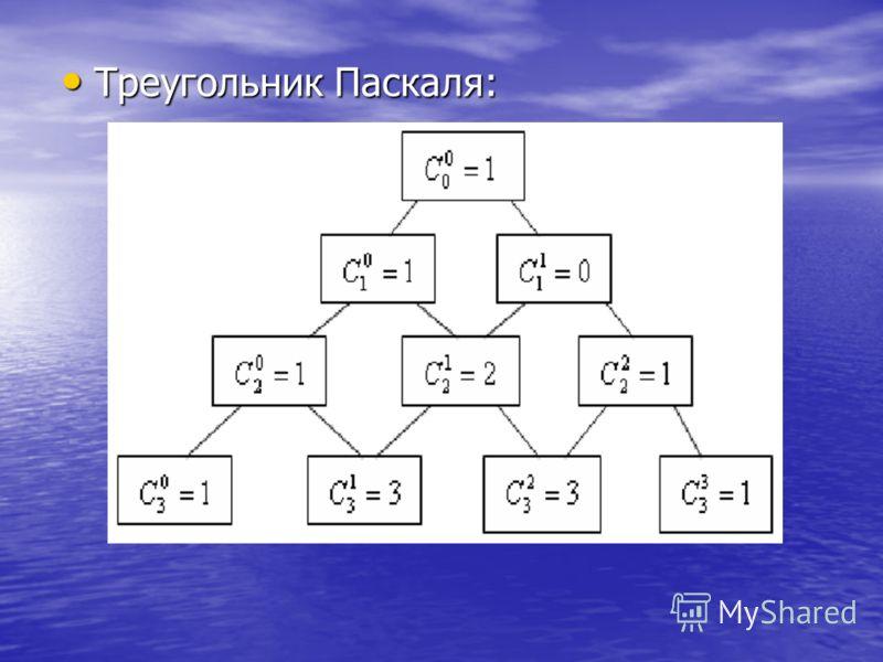 Треугольник Паскаля: Треугольник Паскаля: