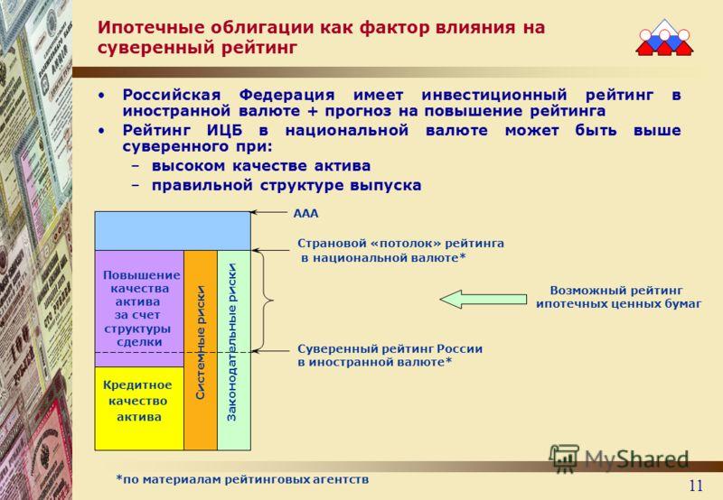 11 Ипотечные облигации как фактор влияния на суверенный рейтинг Российская Федерация имеет инвестиционный рейтинг в иностранной валюте + прогноз на повышение рейтинга Рейтинг ИЦБ в национальной валюте может быть выше суверенного при: –высоком качеств
