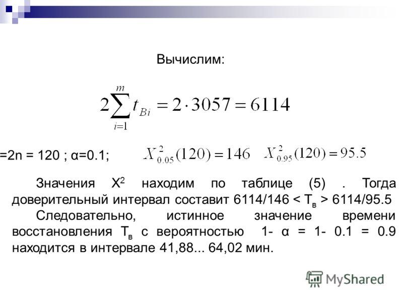 Вычислим: к =2n = 120 ; α=0.1; Значения Х 2 находим по таблице (5). Тогда доверительный интервал составит 6114/146 6114/95.5 Следовательно, истинное значение времени восстановления Т в с вероятностью 1- α = 1- 0.1 = 0.9 находится в интервале 41,88...