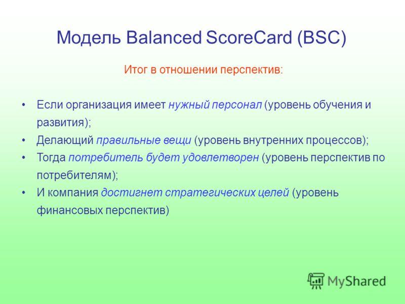 Модель Balanced ScoreCard (BSC) Итог в отношении перспектив: Если организация имеет нужный персонал (уровень обучения и развития); Делающий правильные вещи (уровень внутренних процессов); Тогда потребитель будет удовлетворен (уровень перспектив по по