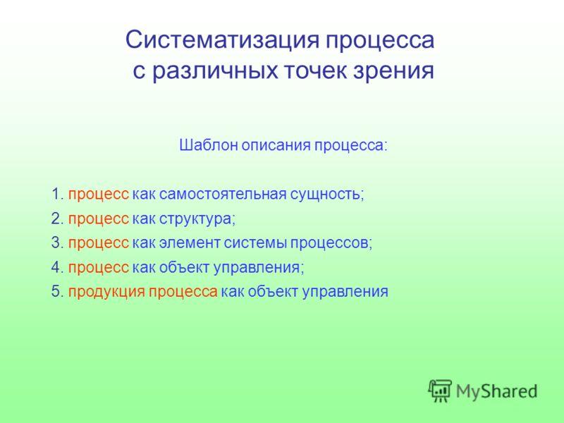 Систематизация процесса с различных точек зрения Шаблон описания процесса: 1. процесс как самостоятельная сущность; 2. процесс как структура; 3. процесс как элемент системы процессов; 4. процесс как объект управления; 5. продукция процесса как объект