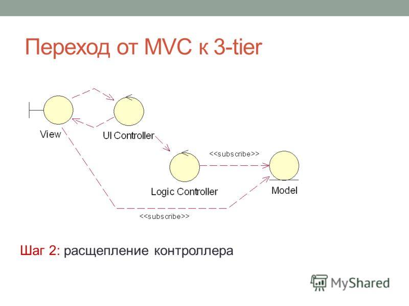 Переход от MVC к 3-tier Шаг 2: расщепление контроллера