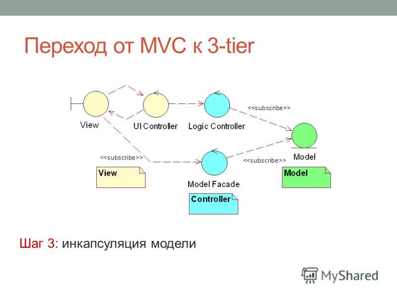 Переход от MVC к 3-tier Шаг 3: инкапсуляция модели