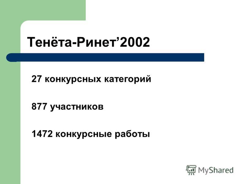 Тенёта-Ринет2002 27 конкурсных категорий 877 участников 1472 конкурсные работы