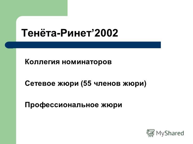 Тенёта-Ринет2002 Коллегия номинаторов Сетевое жюри (55 членов жюри) Профессиональное жюри