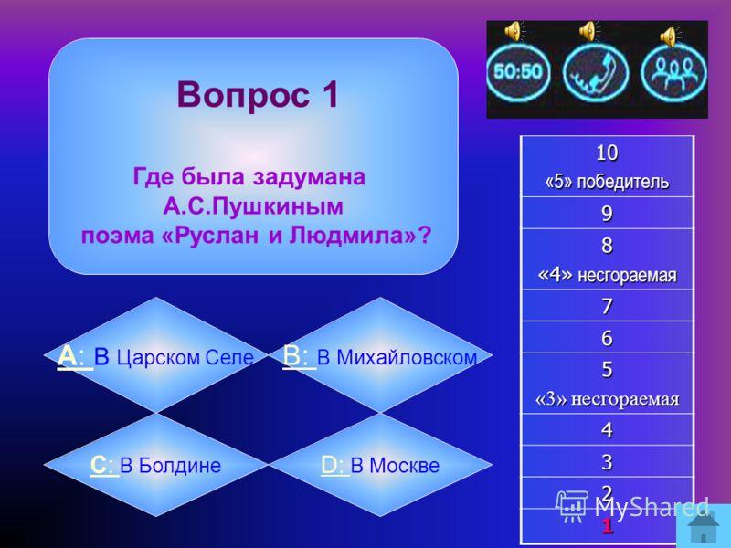Вариант 1 Желаем удачи!!!