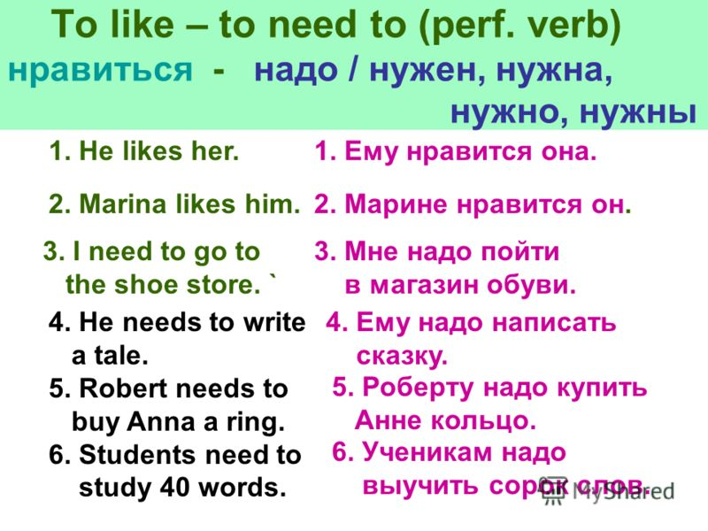 To like – to need to (perf. verb) нравиться - надо / нужен, нужна, нужно, нужны 1. He likes her.1. Ему нравится она. 2. Marina likes him.2. Марине нравится он. 3. I need to go to the shoe store. ` 3. Мне надо пойти в магазин обуви. 4. He needs to wri