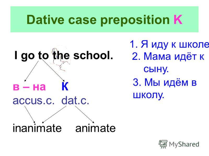 Dative case preposition K I go tothe school. в – на accus.c. К dat.c. animateinanimate 1. Я иду к школе. 2. Мама идёт к сыну. 3. Мы идём в школу.