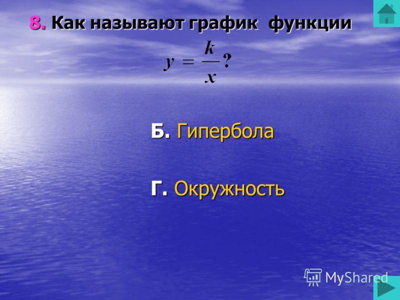 8. Как называют график функции А. Парабола Б. Гипербола В. Прямая Г. Окружность 50 50 50