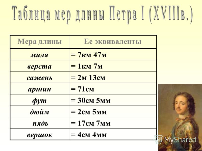 Мера длиныЕе эквиваленты миля= 7км 47м верста= 1км 7м сажень= 2м 13см аршин= 71см фут= 30см 5мм дюйм= 2см 5мм пядь= 17см 7мм вершок= 4см 4мм