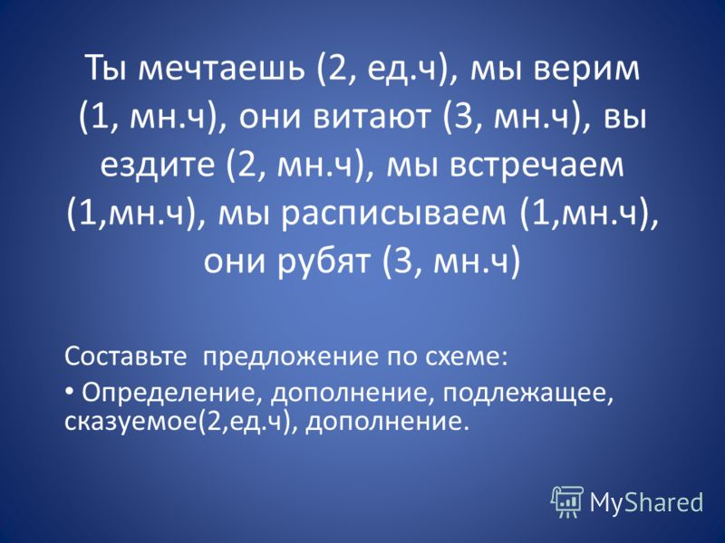 Ты мечтаешь (2, ед.ч), мы верим (1, мн.ч), они витают (3, мн.ч), вы ездите (2, мн.ч), мы встречаем (1,мн.ч), мы расписываем (1,мн.ч), они рубят (3, мн.ч) Составьте предложение по схеме: Определение, дополнение, подлежащее, сказуемое(2,ед.ч), дополнен