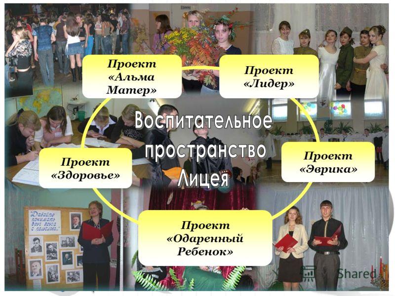 Проект «Альма Матер» Проект «Здоровье» Проект «Одаренный Ребенок» Проект «Лидер» Проект «Эврика»