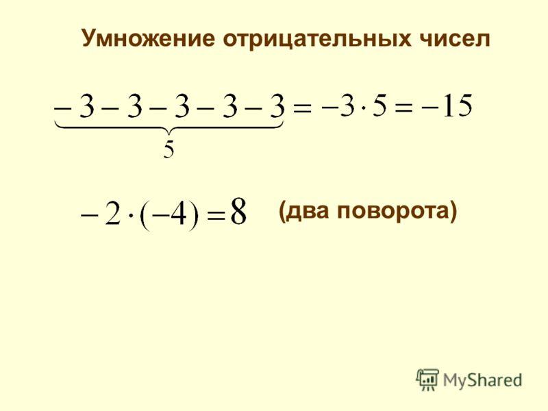 ab =a + a + a + …a b раз Умножить а на b значит взять а слагаемым b раз. Умножение натуральных чисел