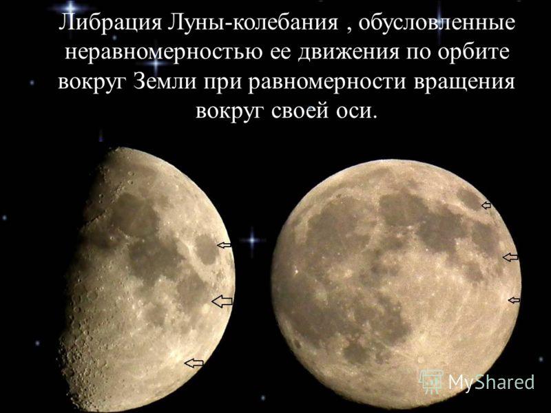 Либрация Луны-колебания, обусловленные неравномерностью ее движения по орбите вокруг Земли при равномерности вращения вокруг своей оси.