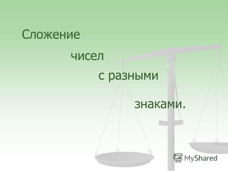 Сложение чисел с разными знаками.