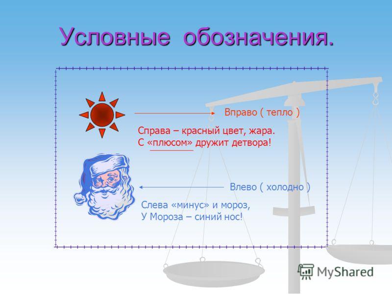 Условные обозначения. Вправо ( тепло ) Влево ( холодно ) Справа – красный цвет, жара. С «плюсом» дружит детвора! Слева «минус» и мороз, У Мороза – синий нос!